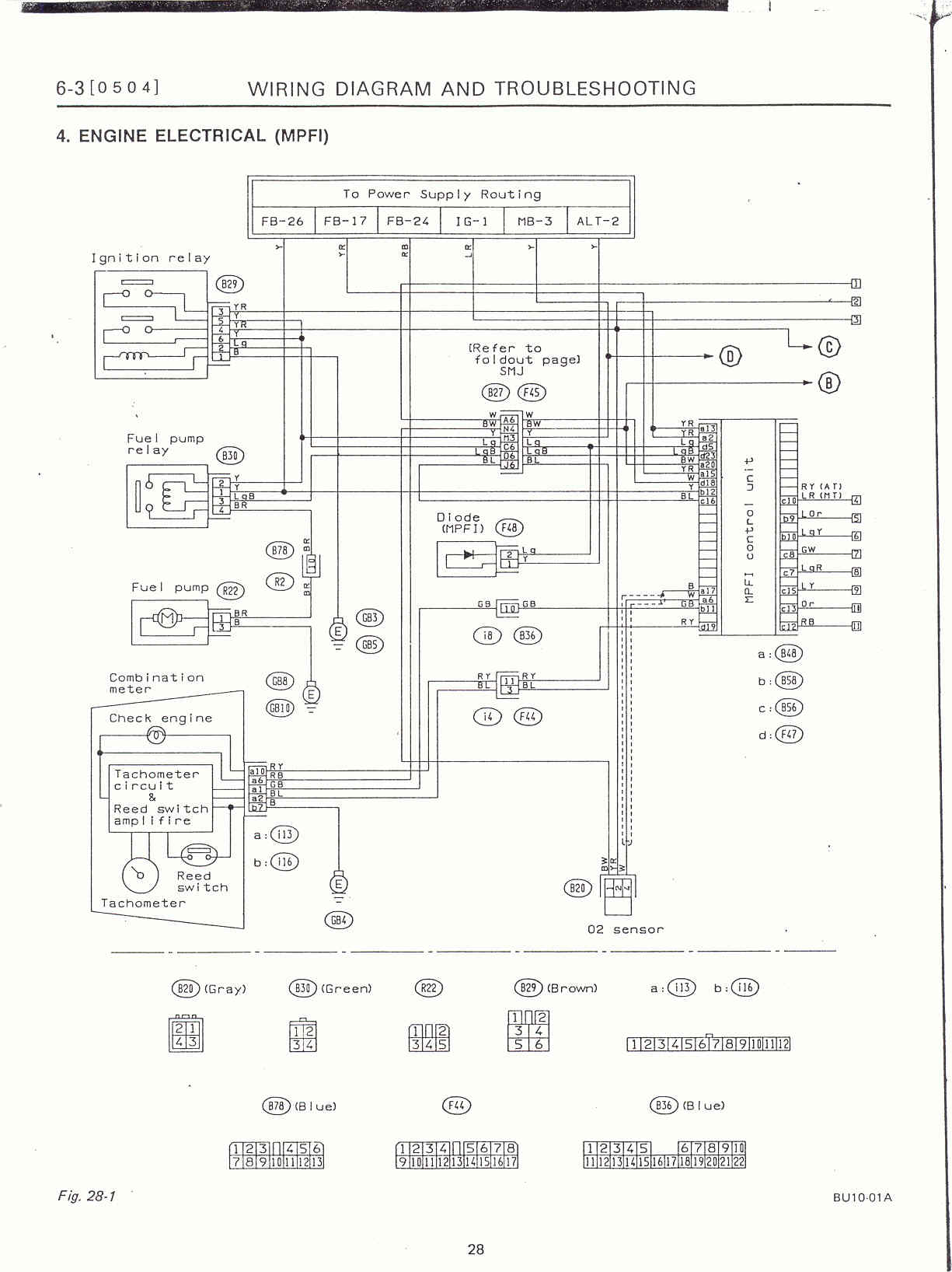 Subaru Engine Wiring Diagram - Library Of Wiring Diagram •