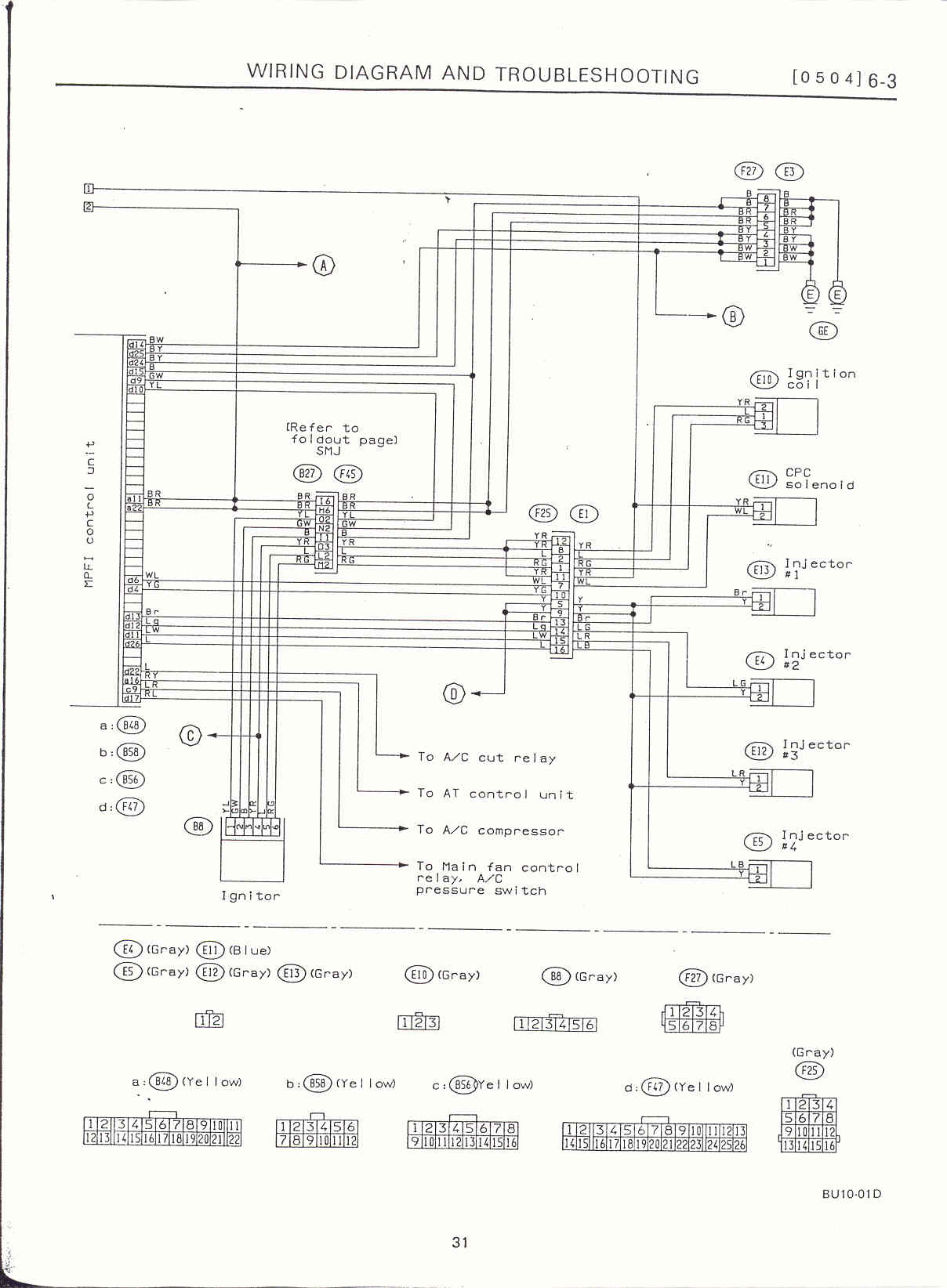 2001 jaguar s type vacuum diagram