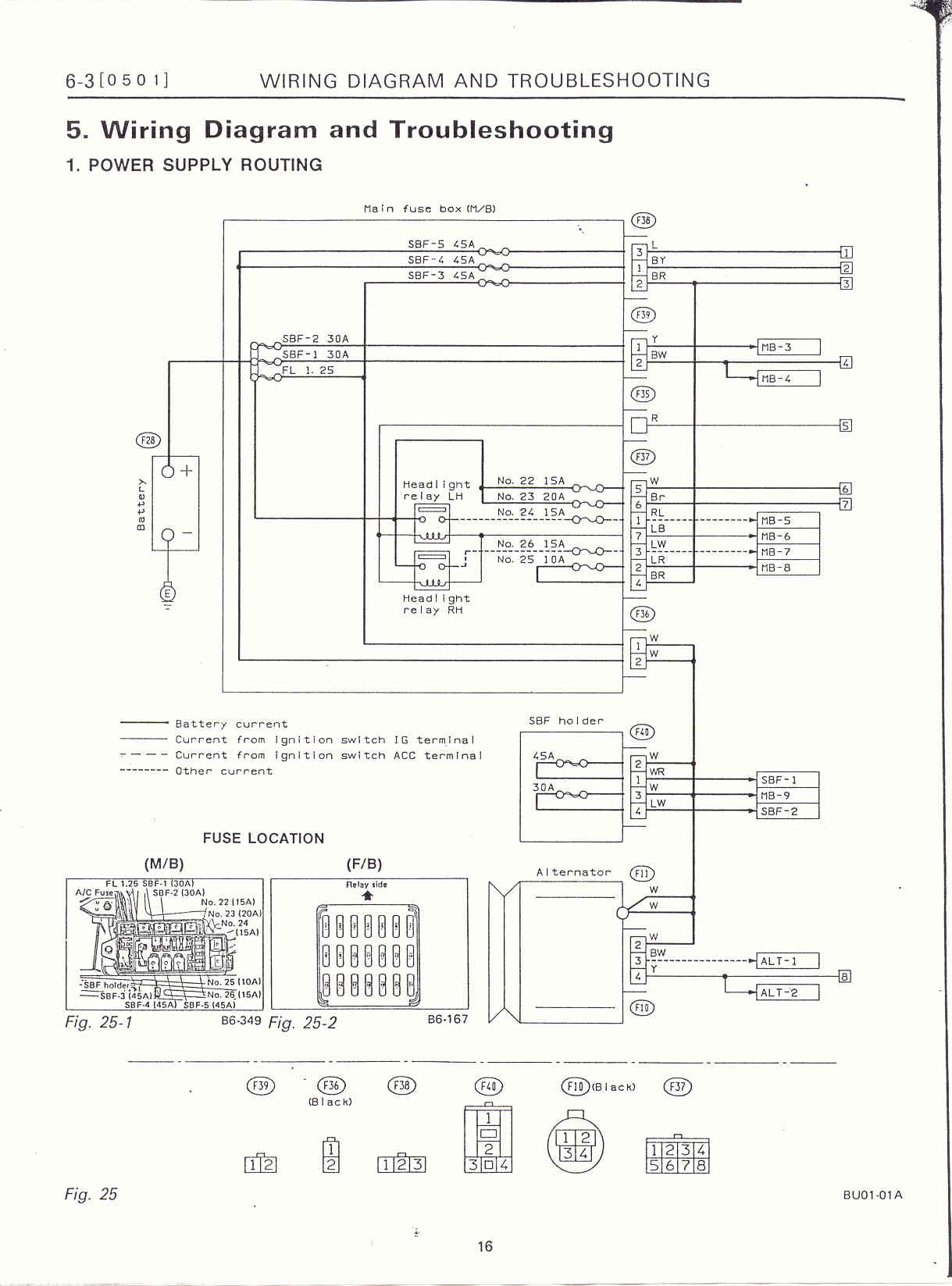 subaru wrx radio wiring diagram wiring diagrams and schematics 2008 subaru forester stereo wiring diagram diagrams and