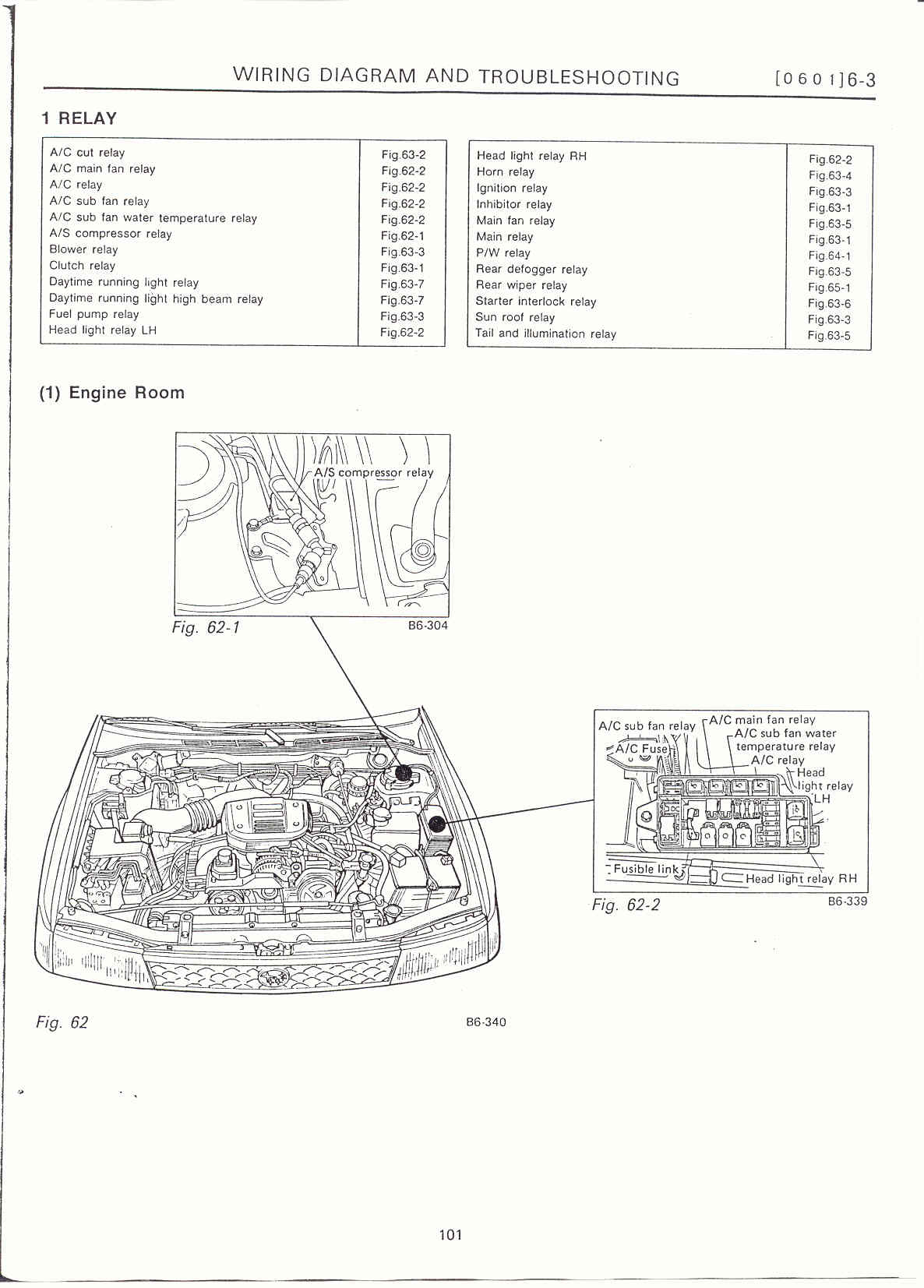 1981 Dodge Ram Wiring Diagram Great Design Of 1994 2500 1997 Subaru Fuse Box U2022 For Free 2012 2006